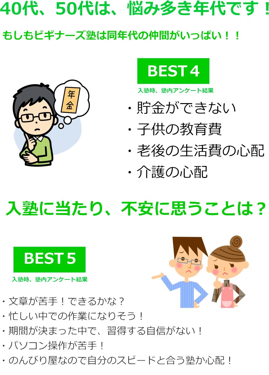 塾生アンケートより